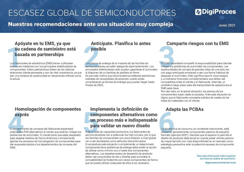 Escasez global de semiconductores_Página_2